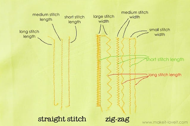 Sewing Tips: Basic Stitches (plus the Double Needle)